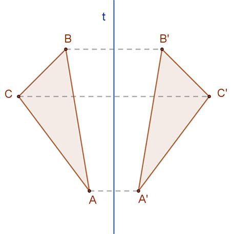 Tengelyes szimmetria fogalma